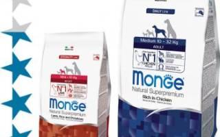 Корм Monge (Монж) для собак